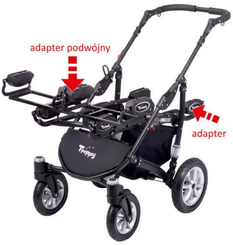 BabyActive Trippy Adaptery zastosowanie