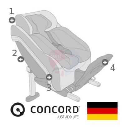 Concord Reverso funkcje