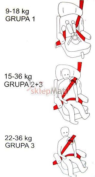 EuroBaby F16 instrukcja sklep Mati