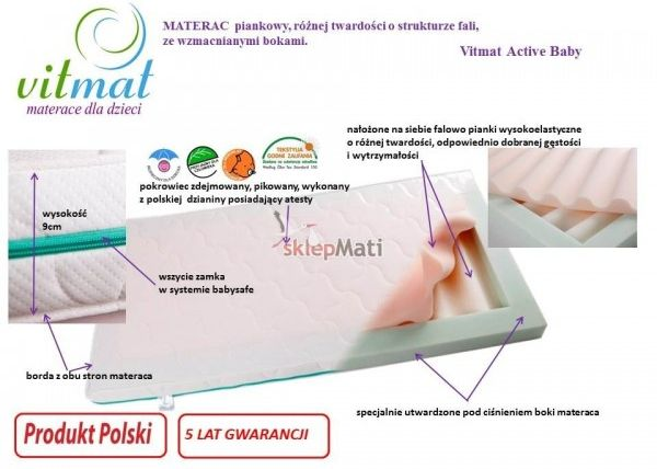Vitmat Materac Piankowy Active Baby opis.