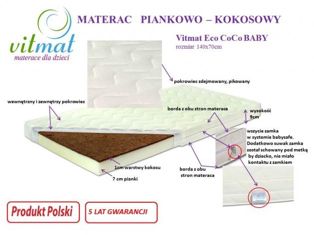 Vitmat_materac-piankowo-kokosowy-2
