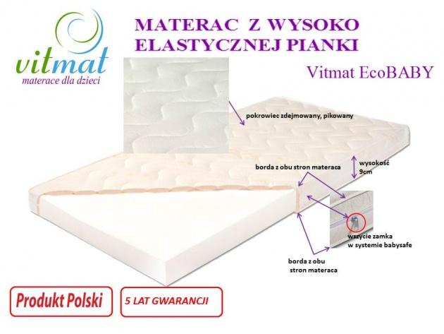 Vitmat_materac-piankowy-2